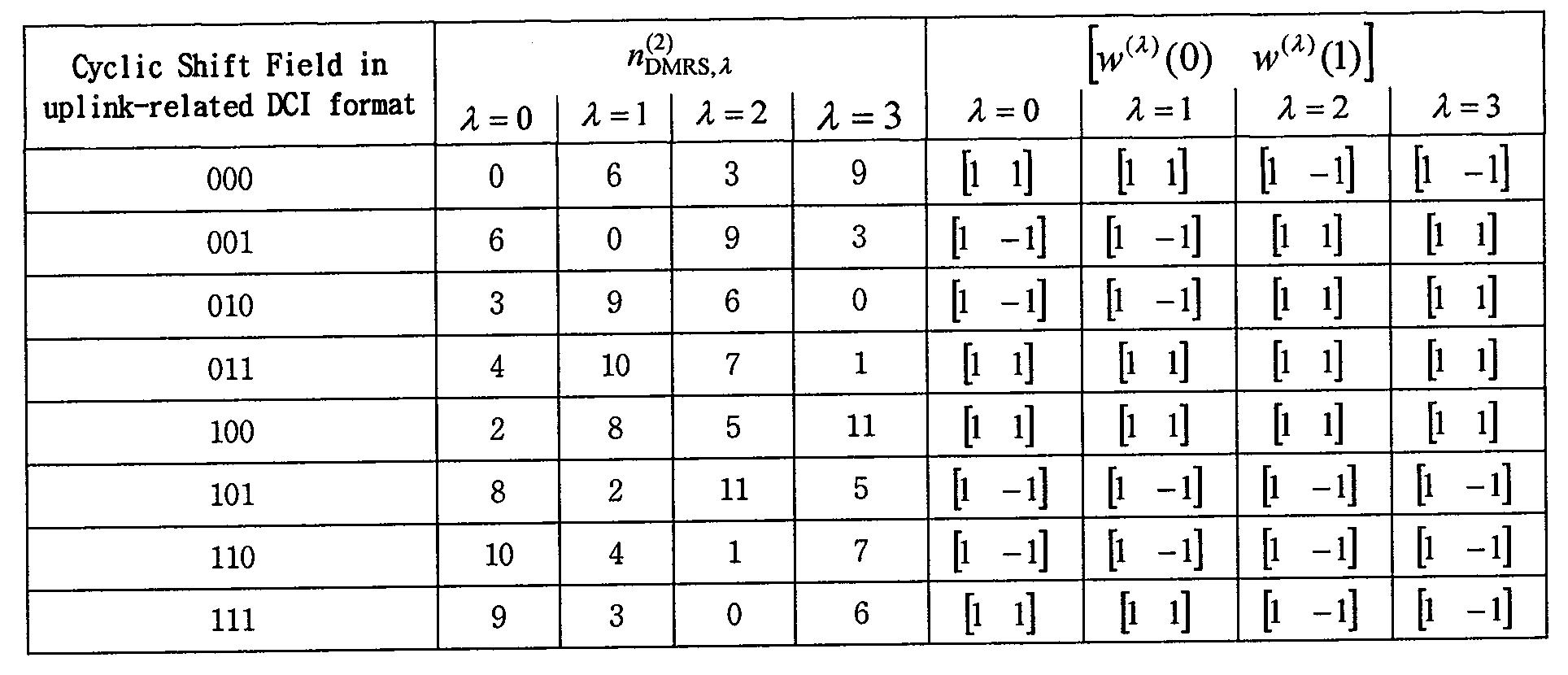 Figure 112011500951185-pat00134