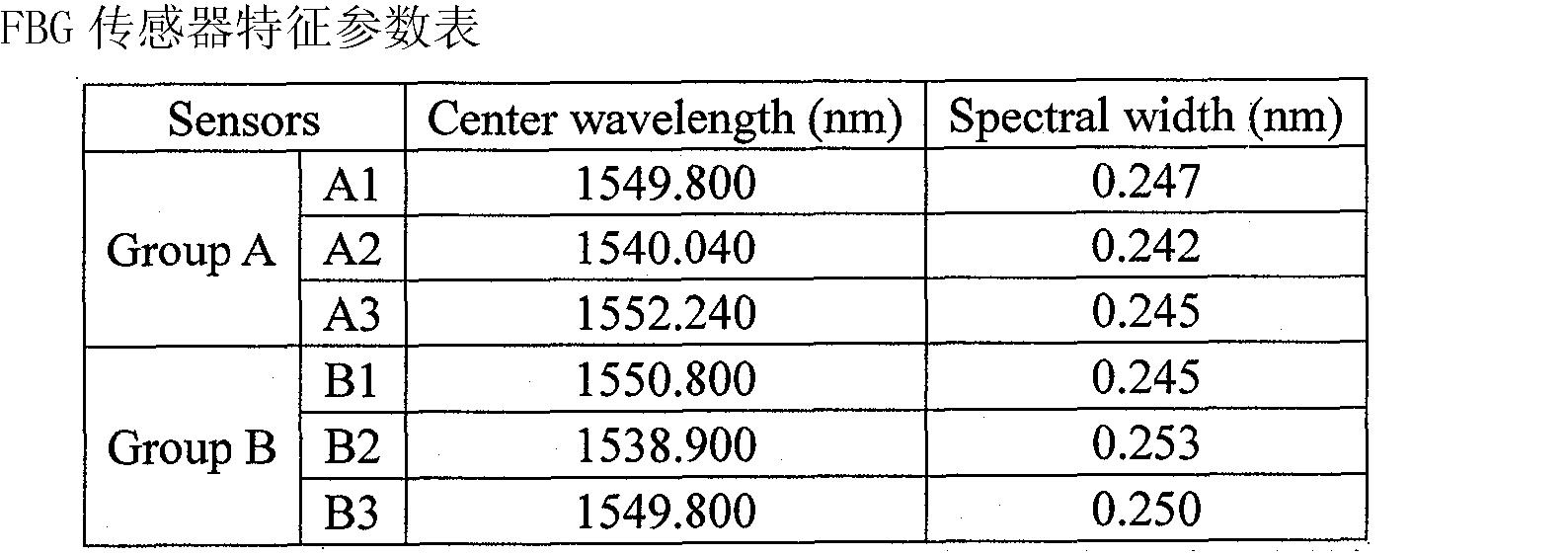 Figure CN101267254BD00125