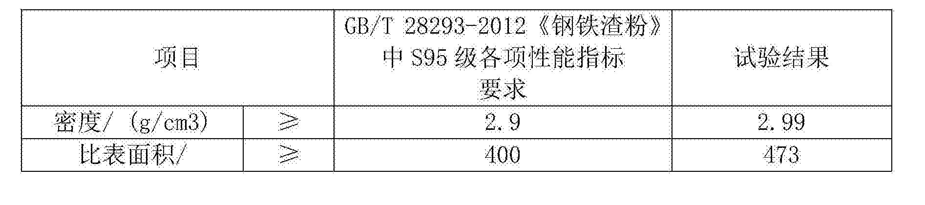 Figure CN105399349BD00092