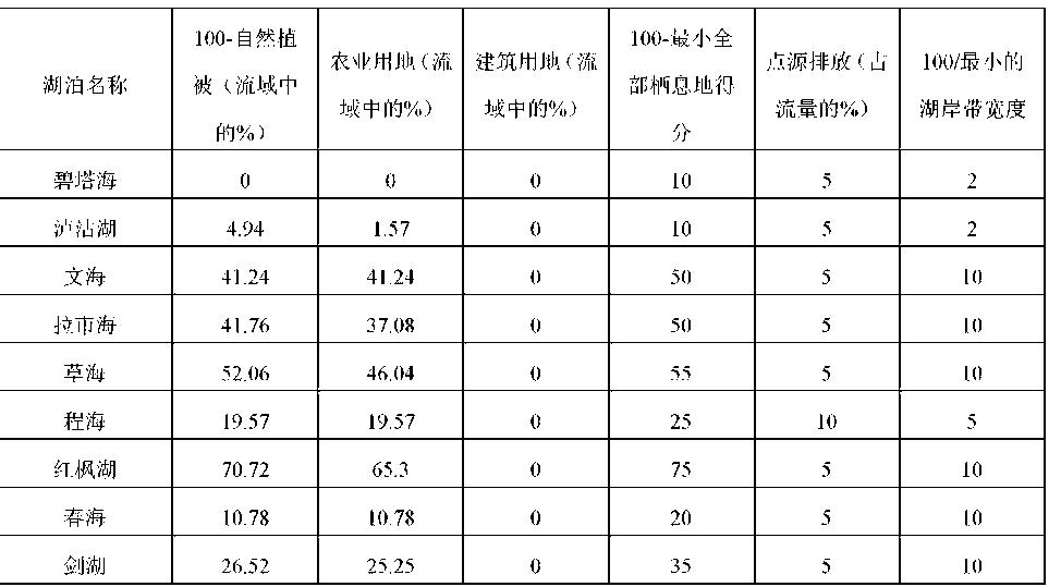 Figure CN102789546BD00102
