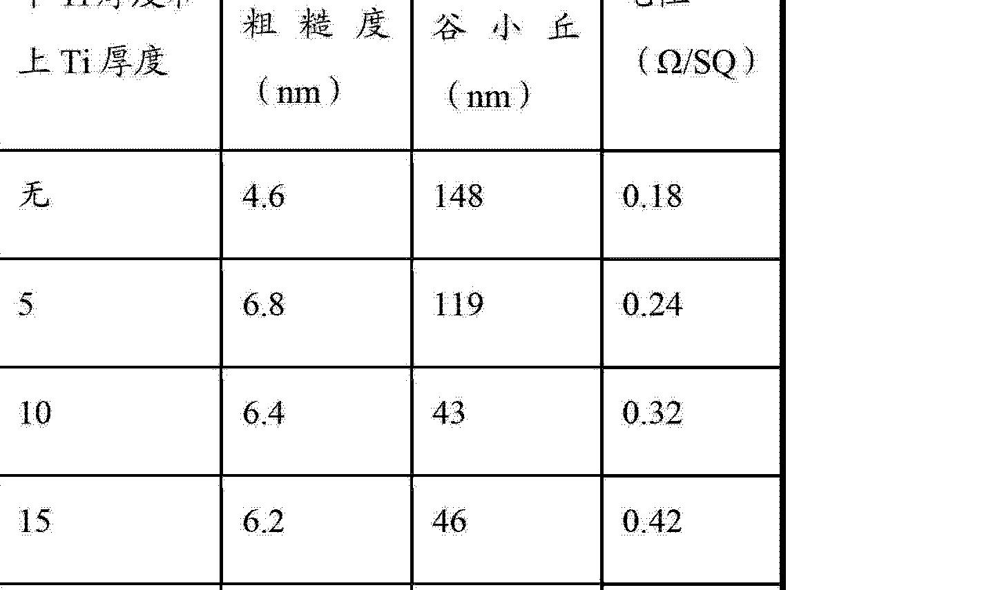 Figure CN102906871AD00081