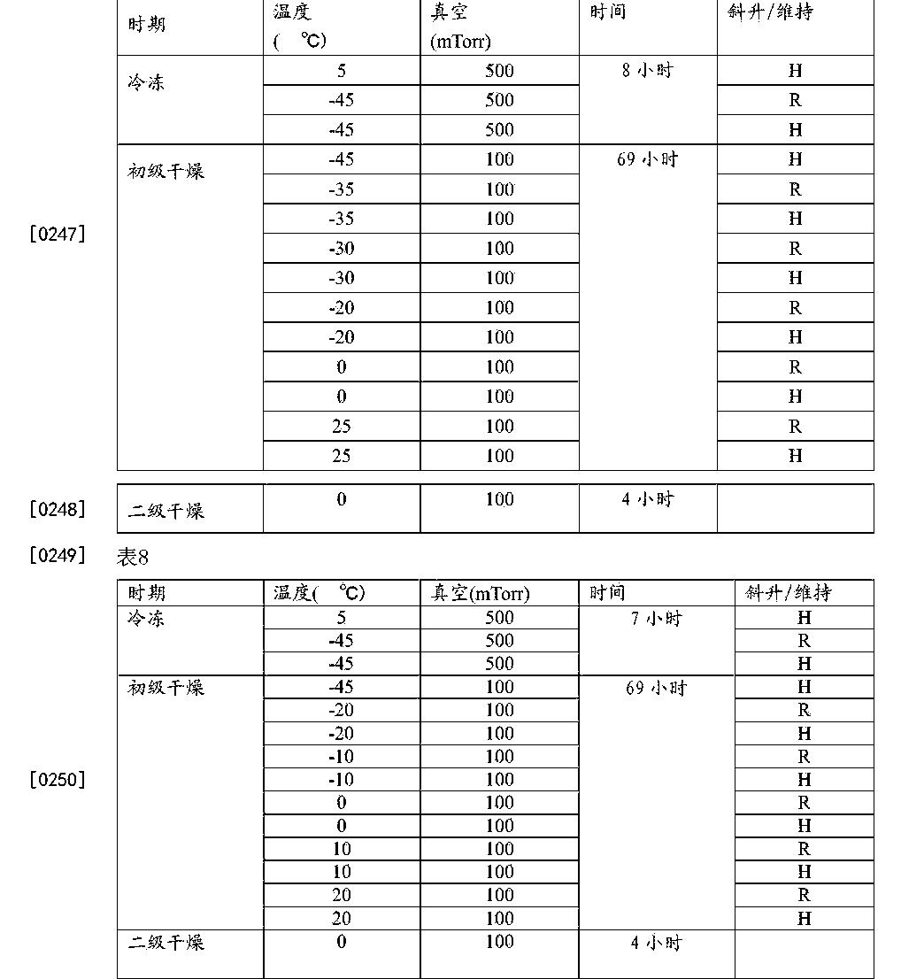 Figure CN103748078BD00481