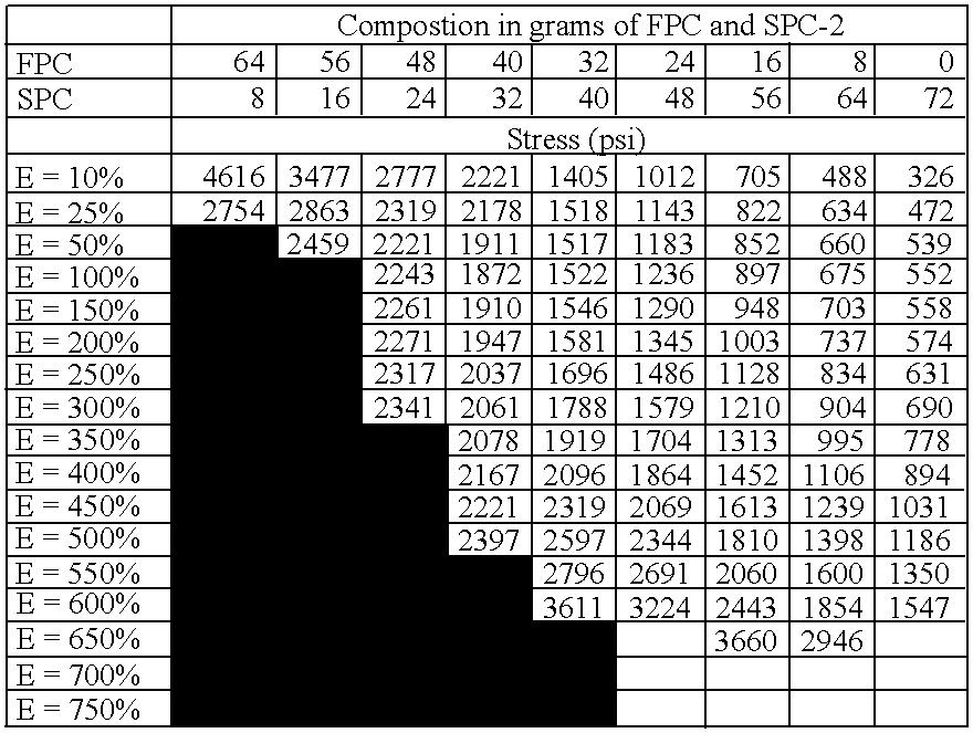 Figure US20050209405A1-20050922-C00004