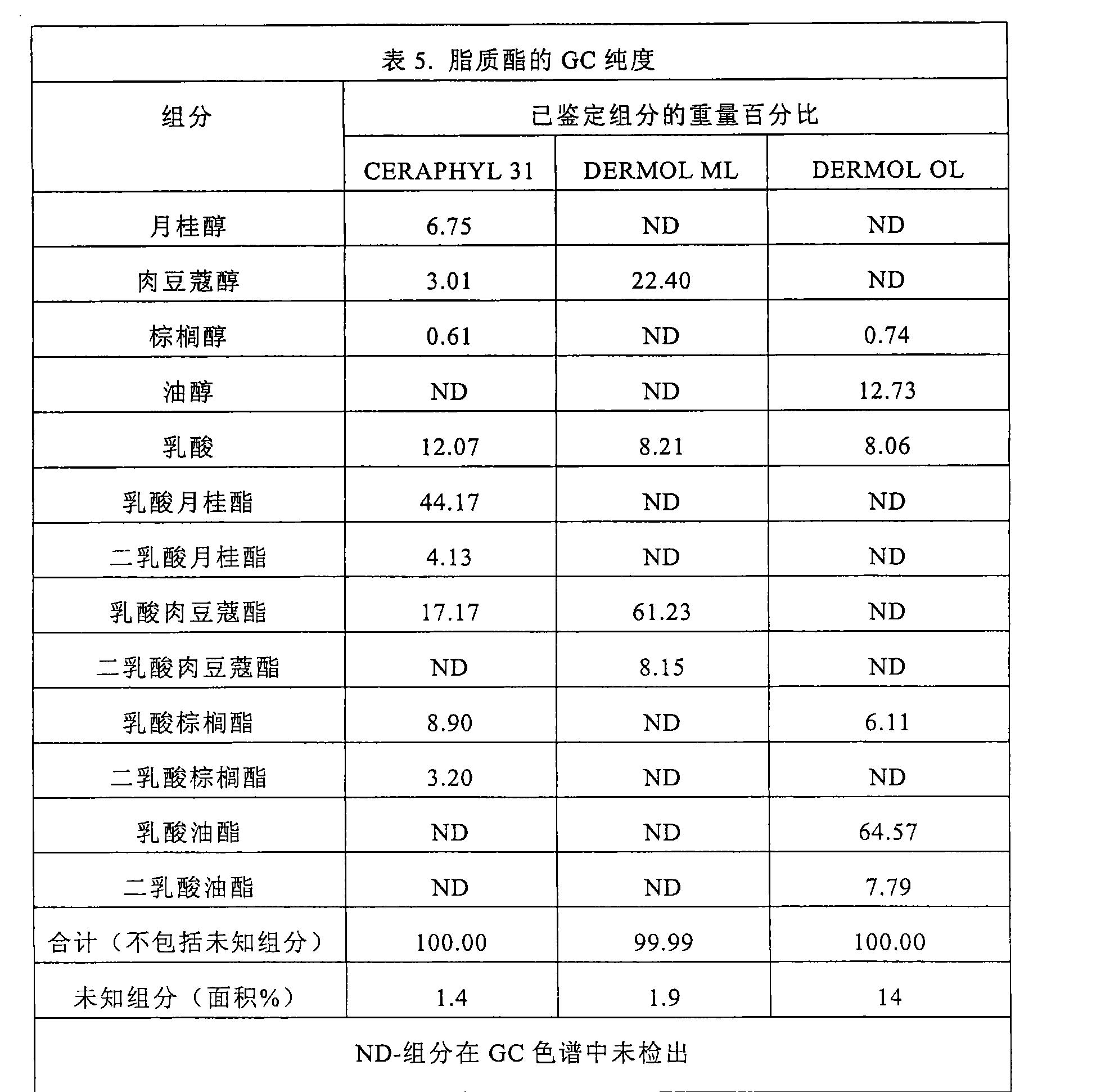 Figure CN101137357BD00471