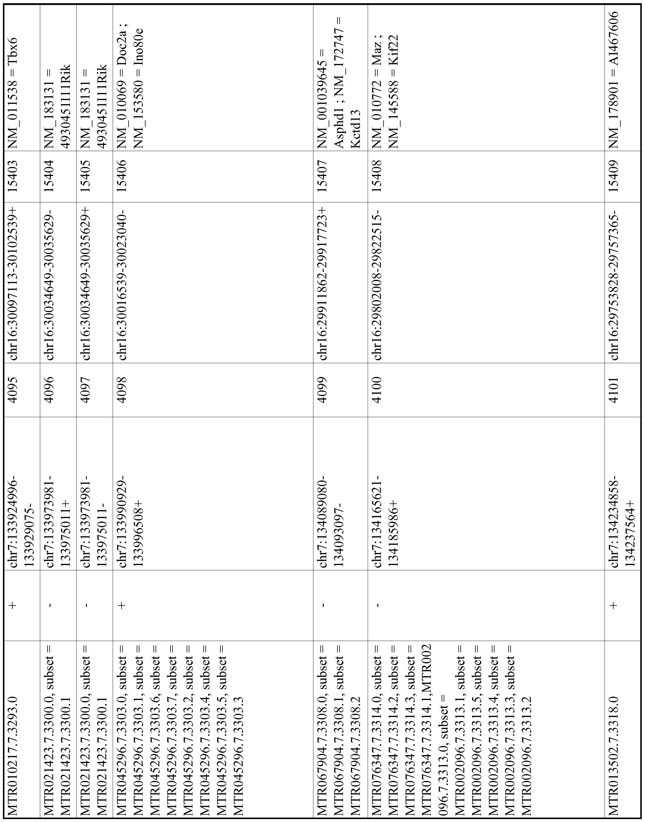 Figure imgf000775_0001