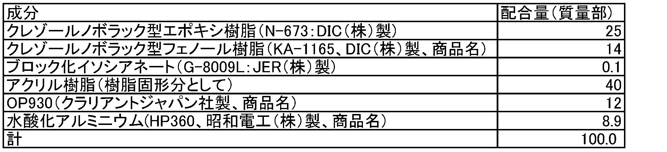 電工 株 九