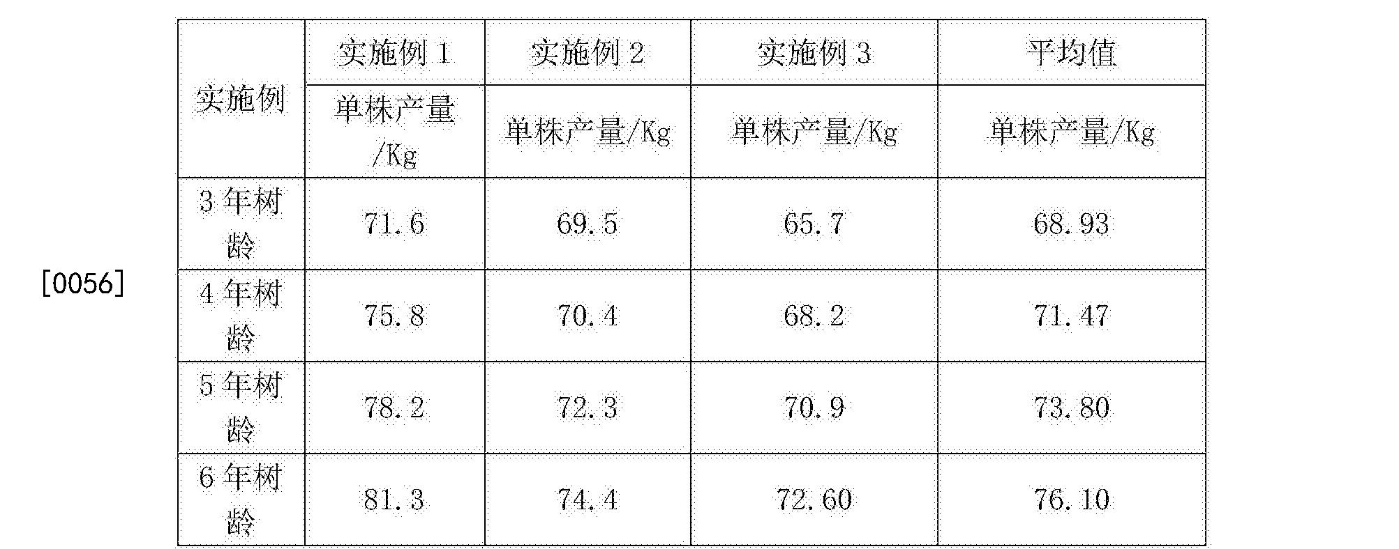 Figure CN107409908AD00082