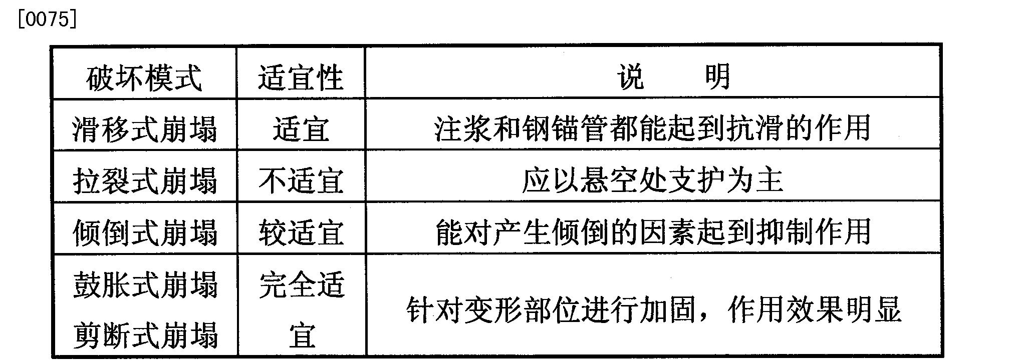 Figure CN103410161BD00071