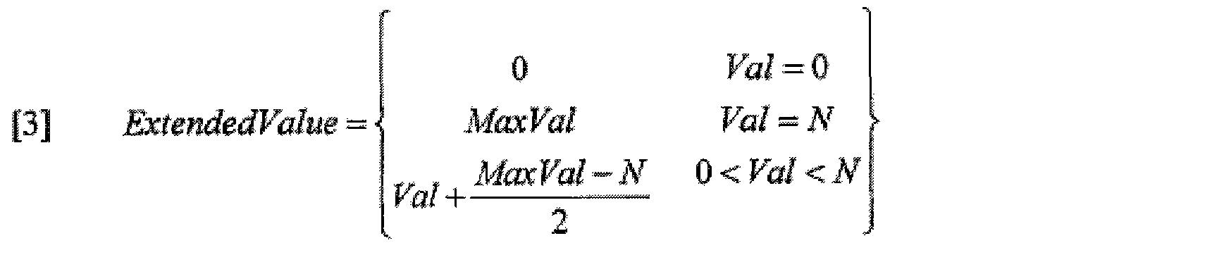 Figure CN101601094BD00221