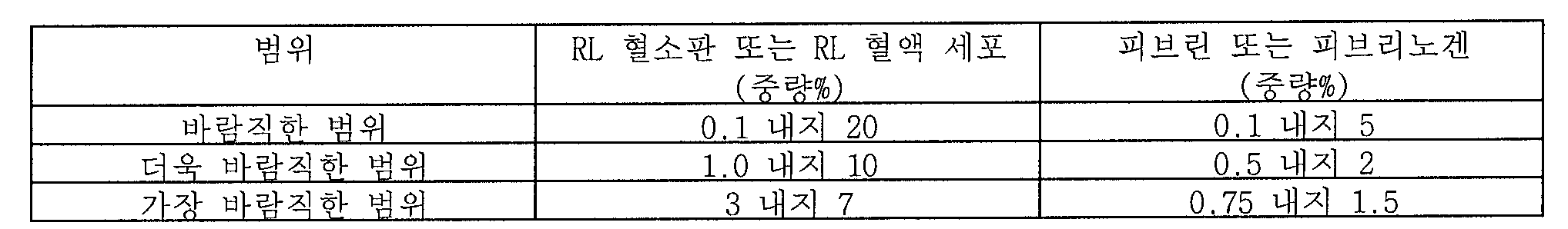 Figure 112013091686446-pat00001