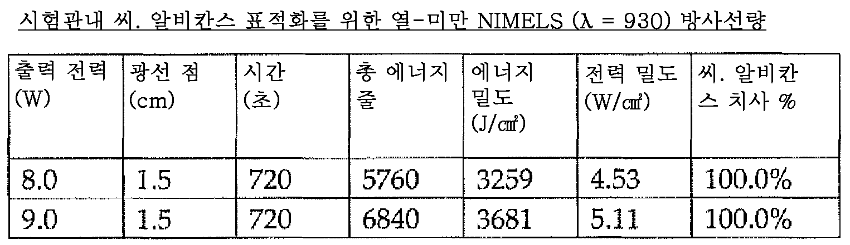 Figure 112009042155886-PCT00009