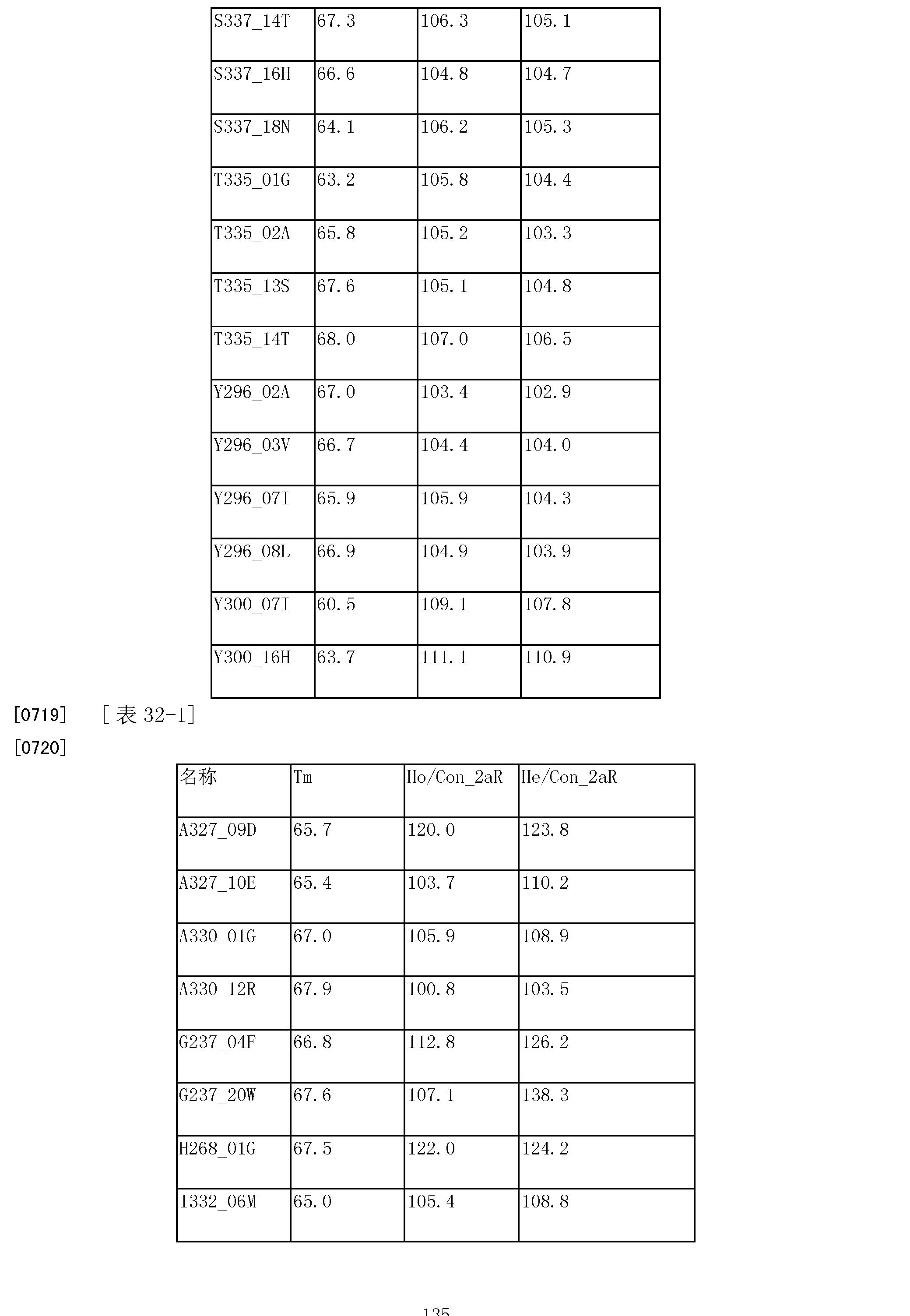 Figure CN103827300AD01351