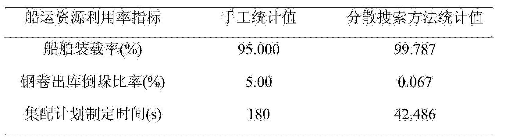Figure CN103489091AD00142