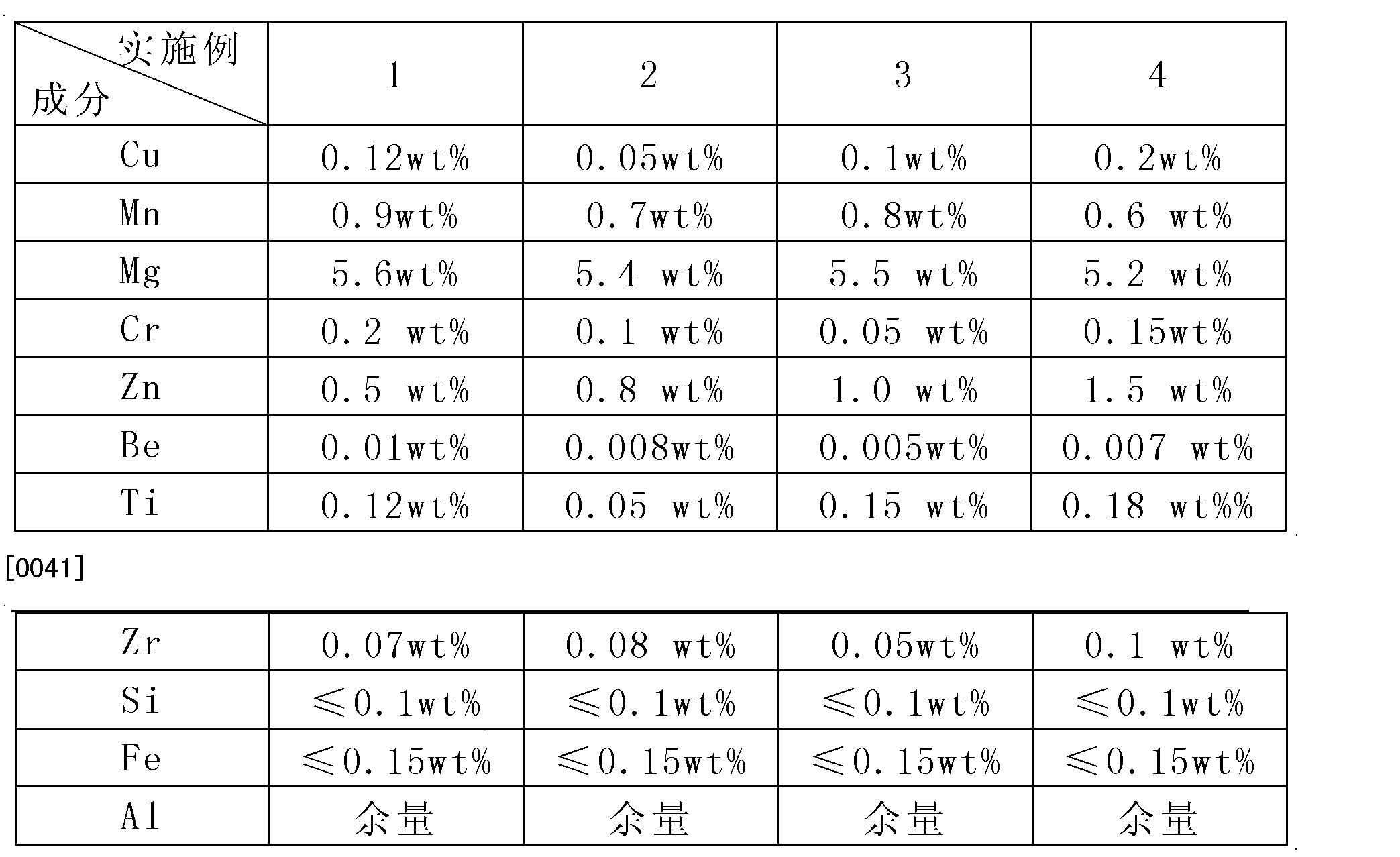 Figure CN101880802BD00071