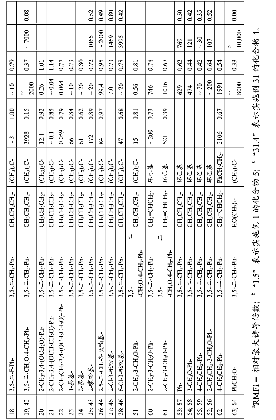 CN104761466A - Chiral diacylhydrazine ligands for modulating