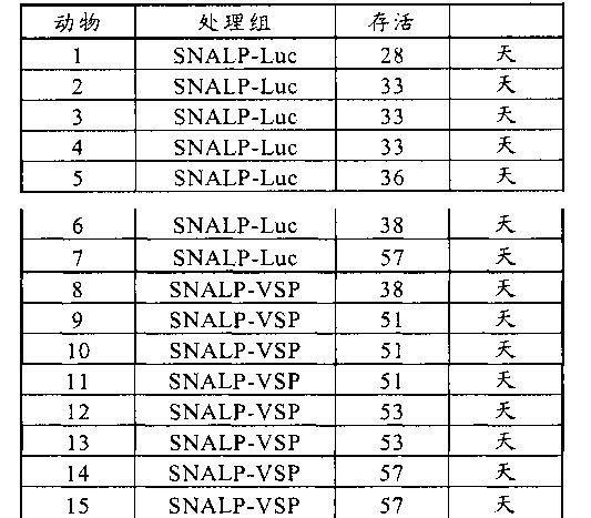 Figure CN102421900BD01162