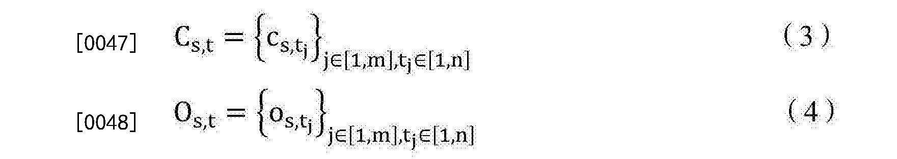Figure CN104794135BD00101