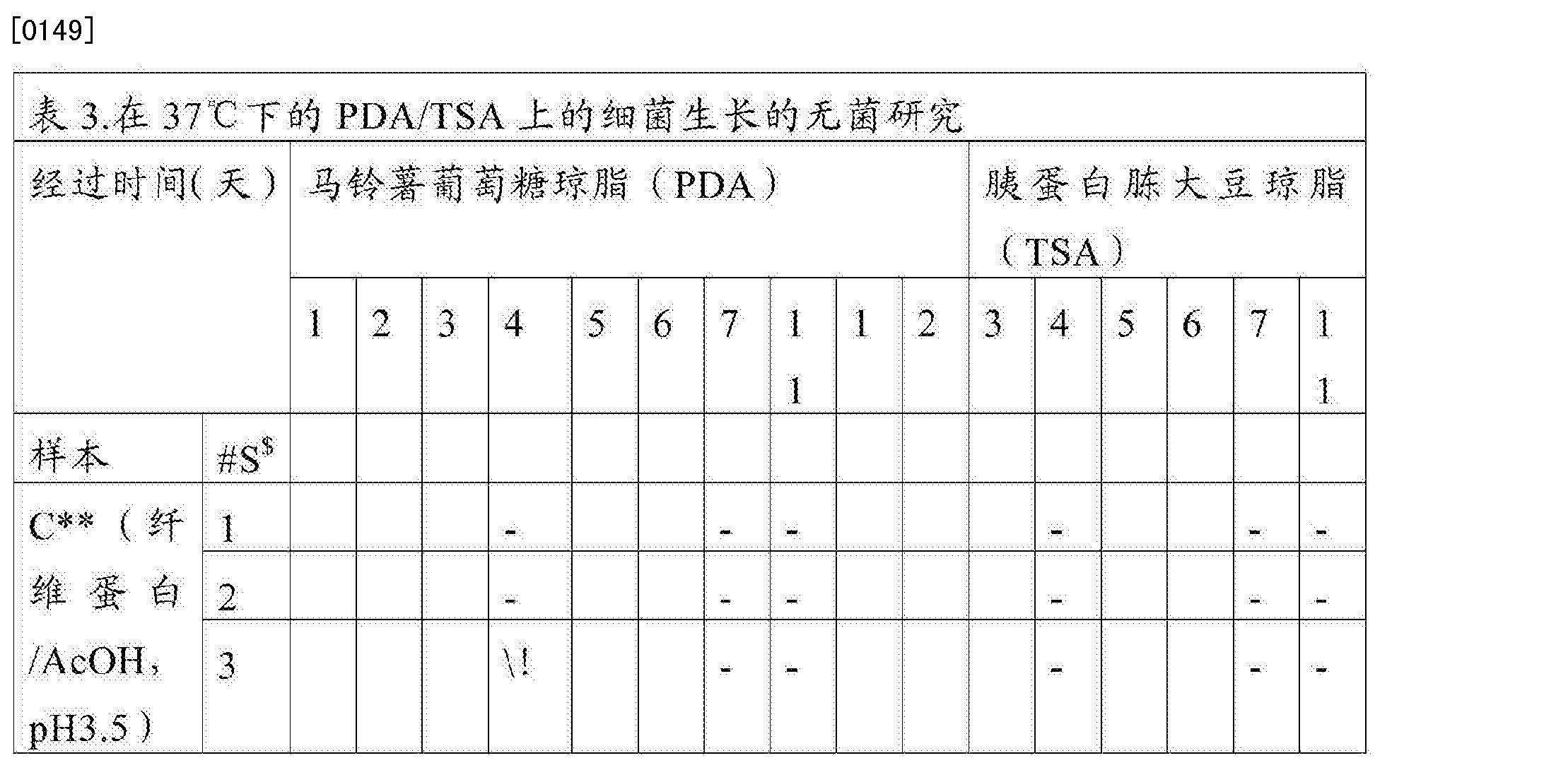 Figure CN105007841AD00162