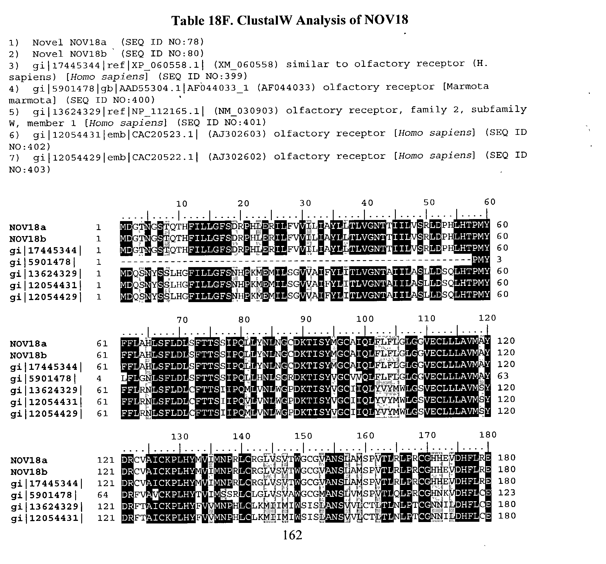 Figure US20040033493A1-20040219-P00046