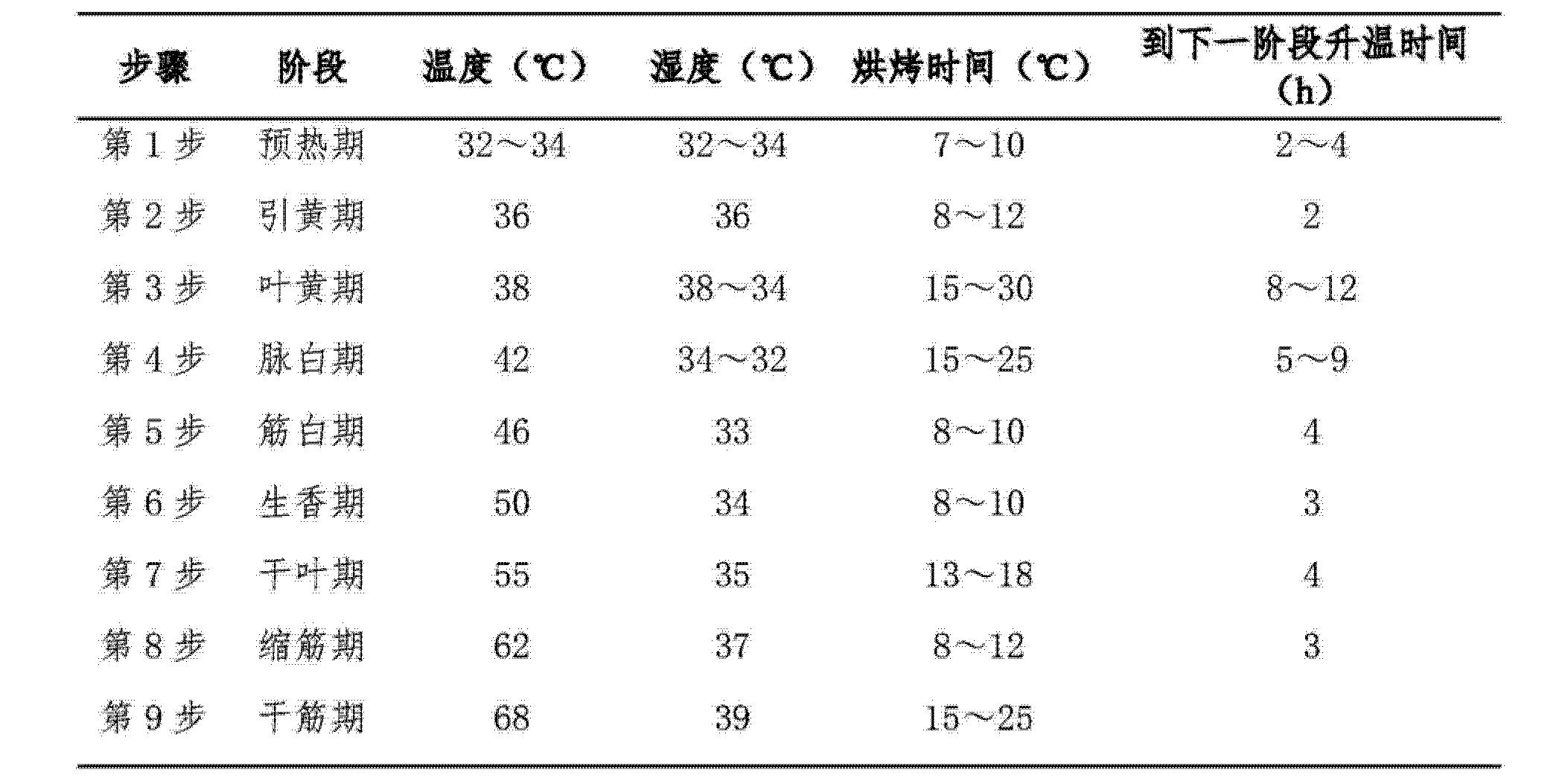 Figure CN103932375AD00051