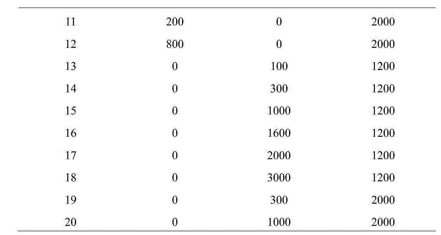 Figure CN105772877AD00081