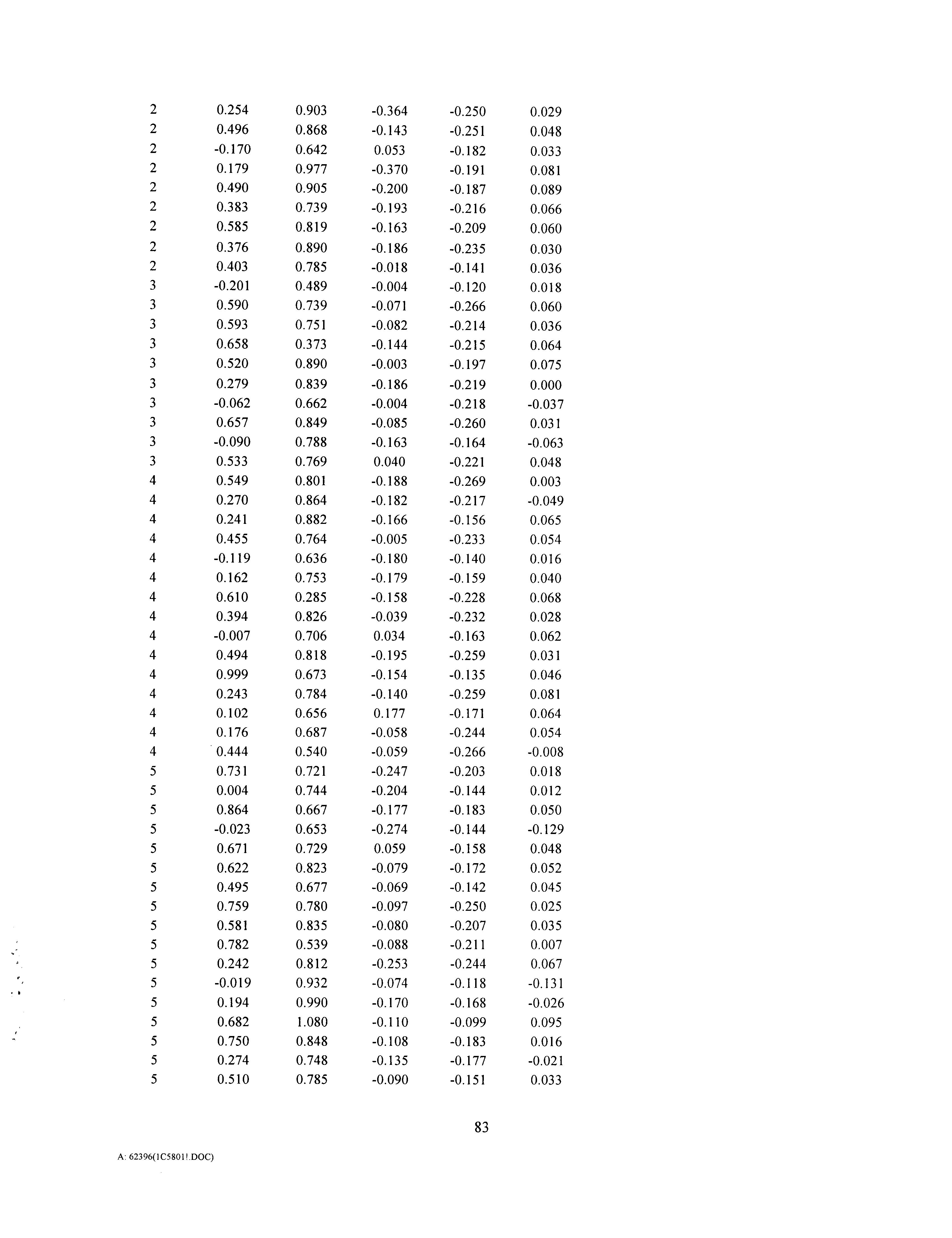 Figure US06258576-20010710-P00023