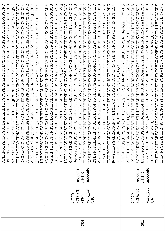 Figure imgf000402_0001