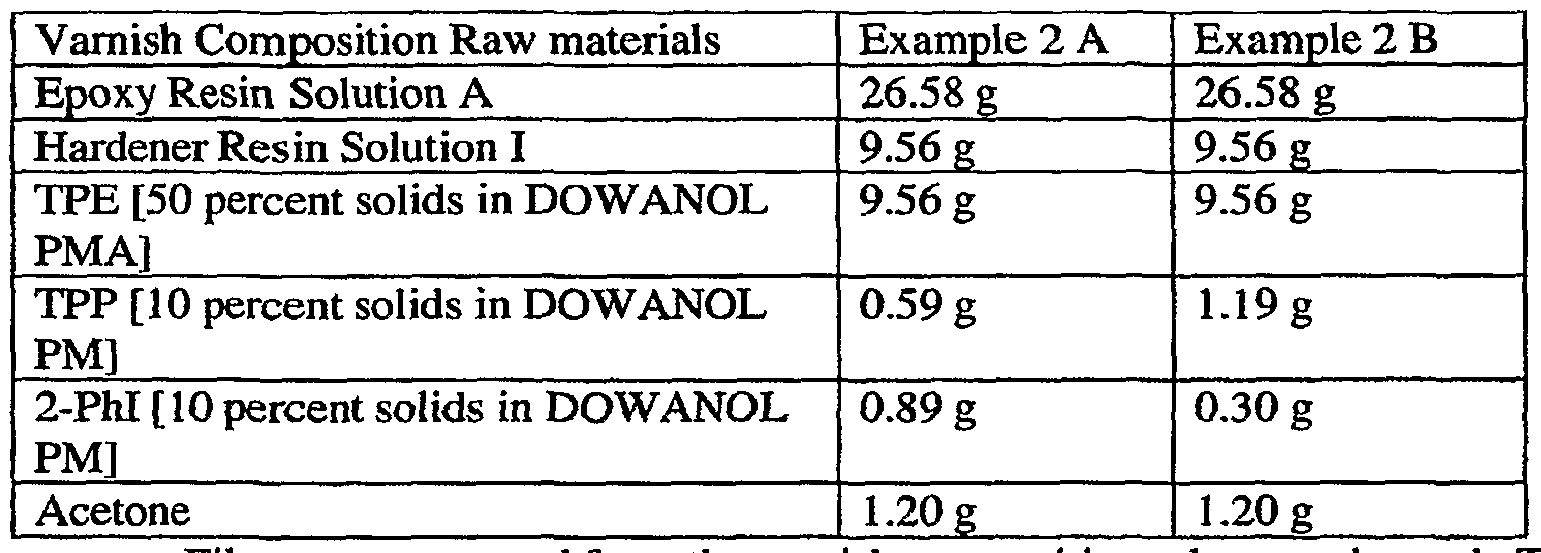 WO2007075718A1 - A curable epoxy resin composition having a
