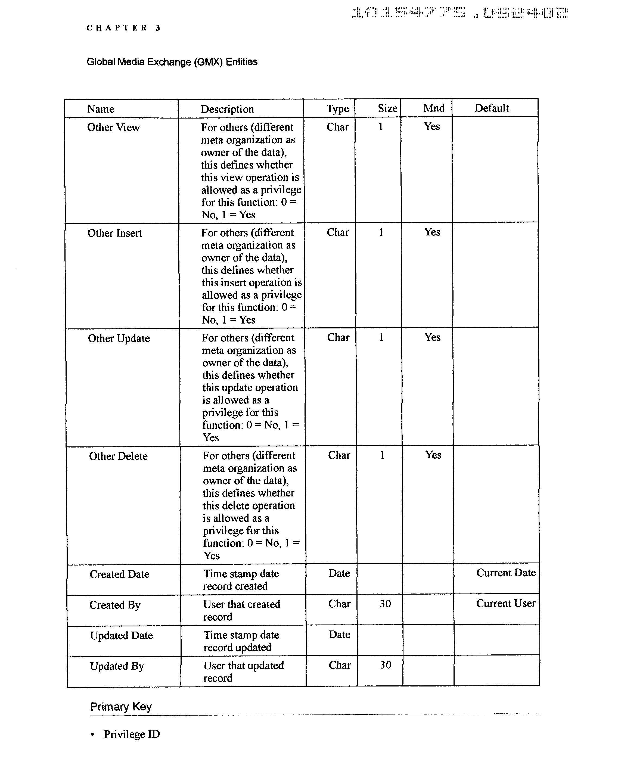 Figure US20030005428A1-20030102-P00118