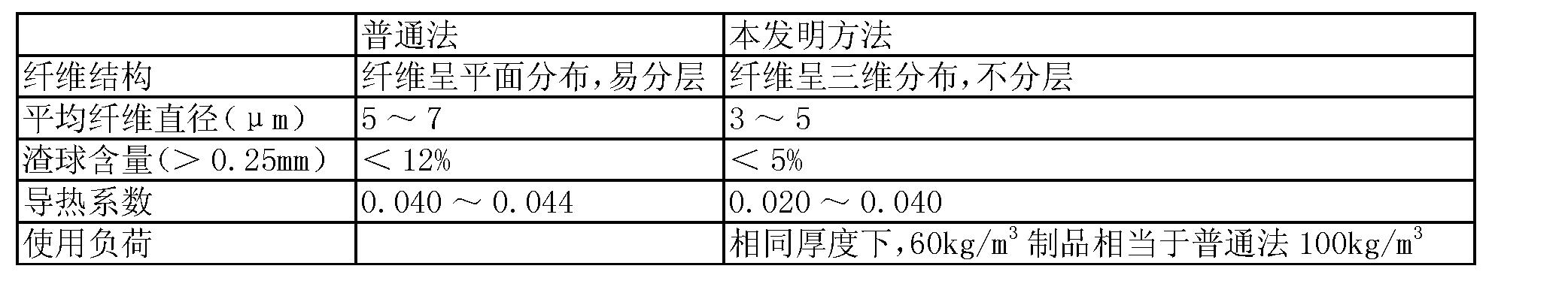 Figure CN102442771AD00041