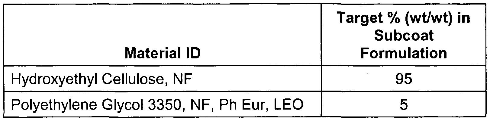 Figure imgf000097_0002