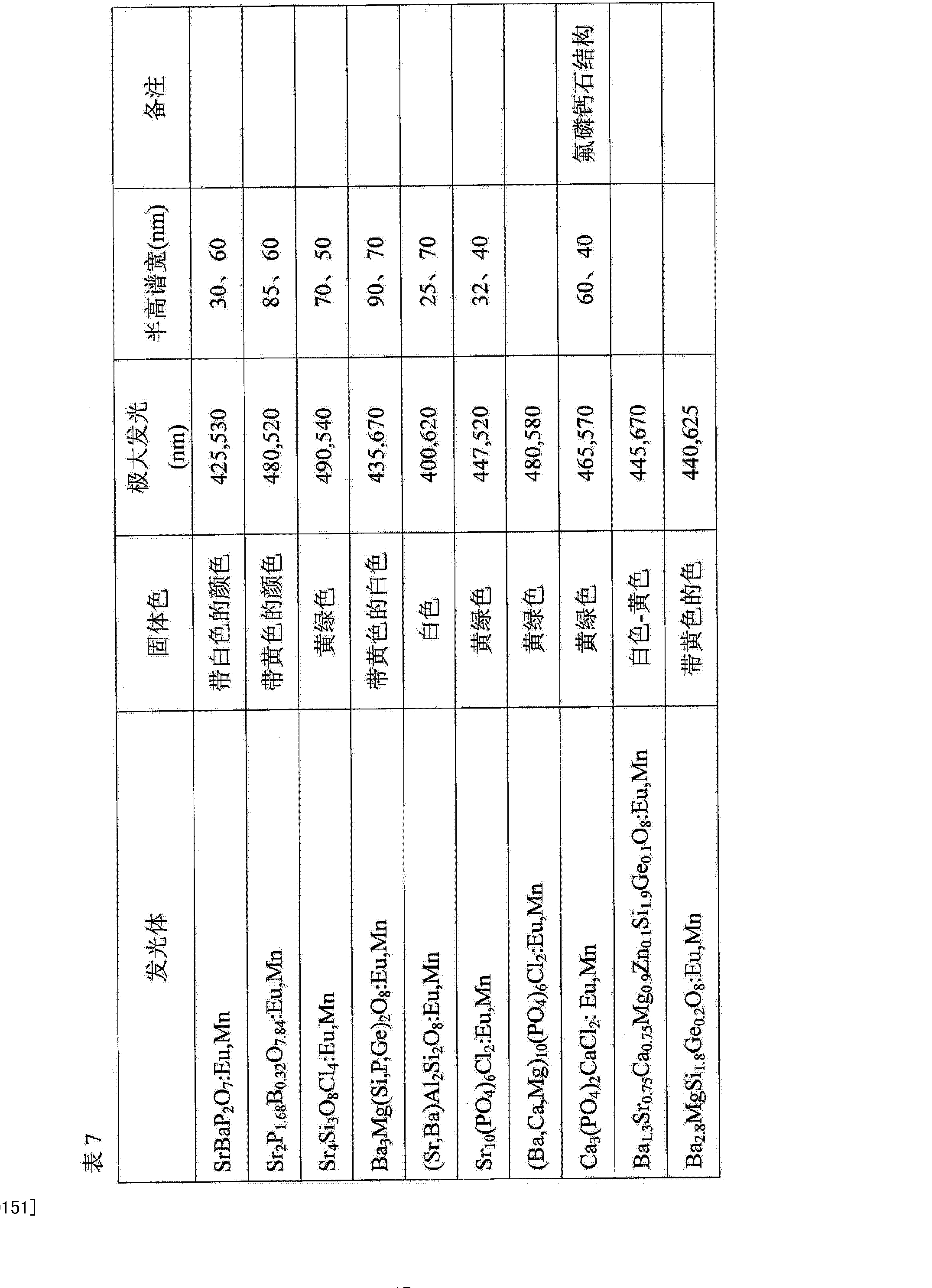 Figure CN1729267BD00171