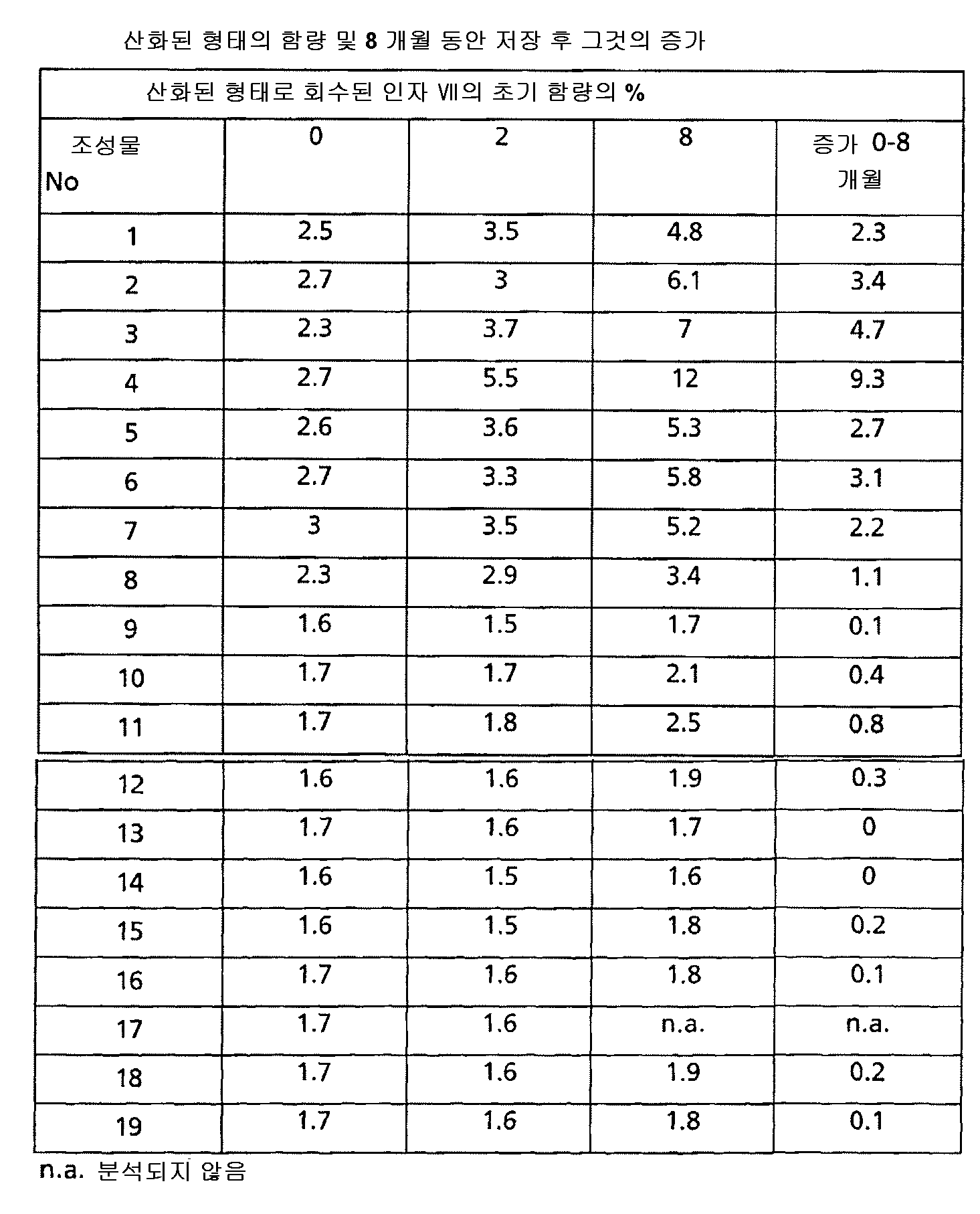 Figure 112011022962401-pat00007