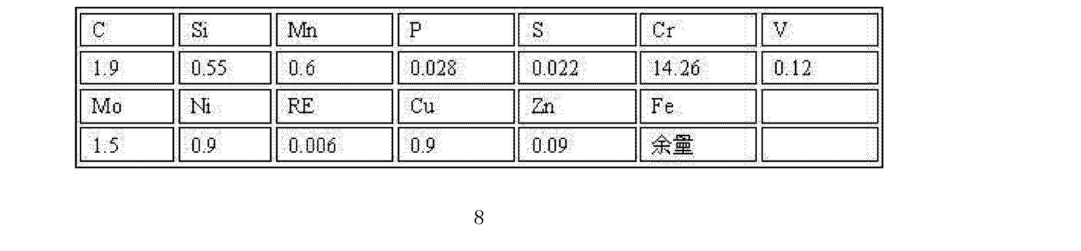 Figure CN102330016BD00084