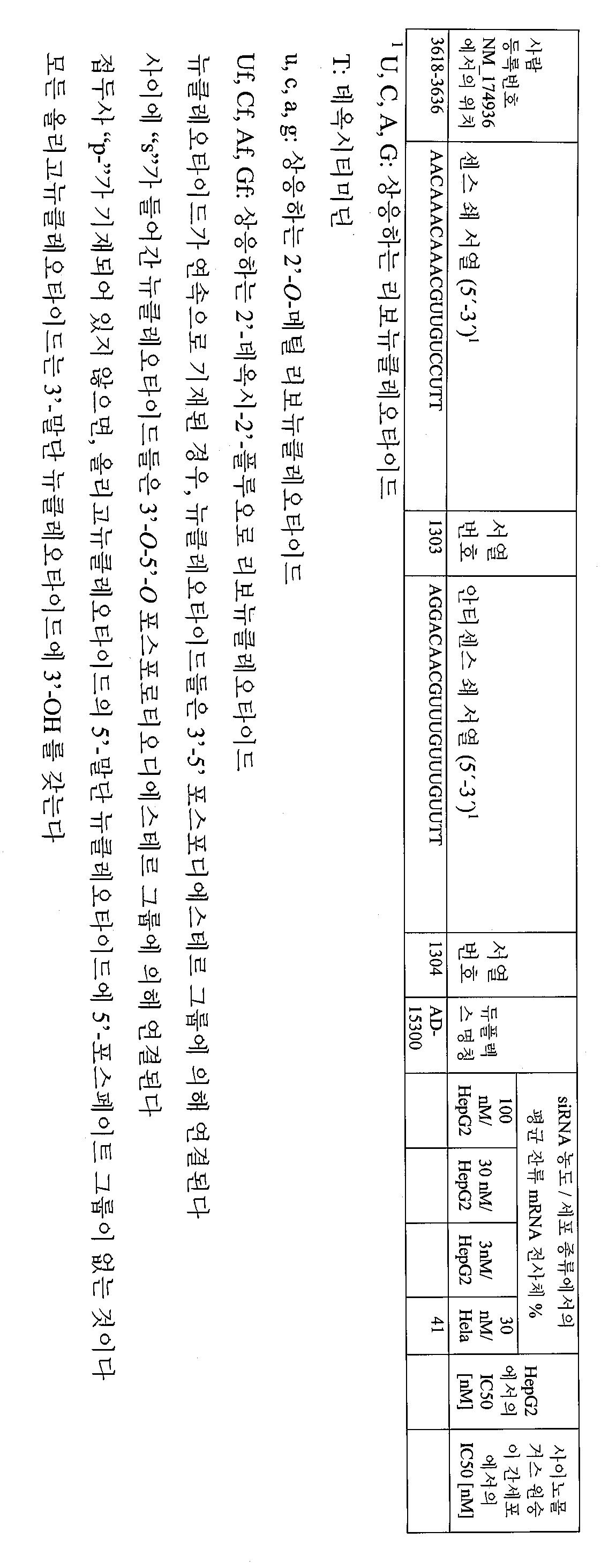 Figure 112008085095997-pct00043