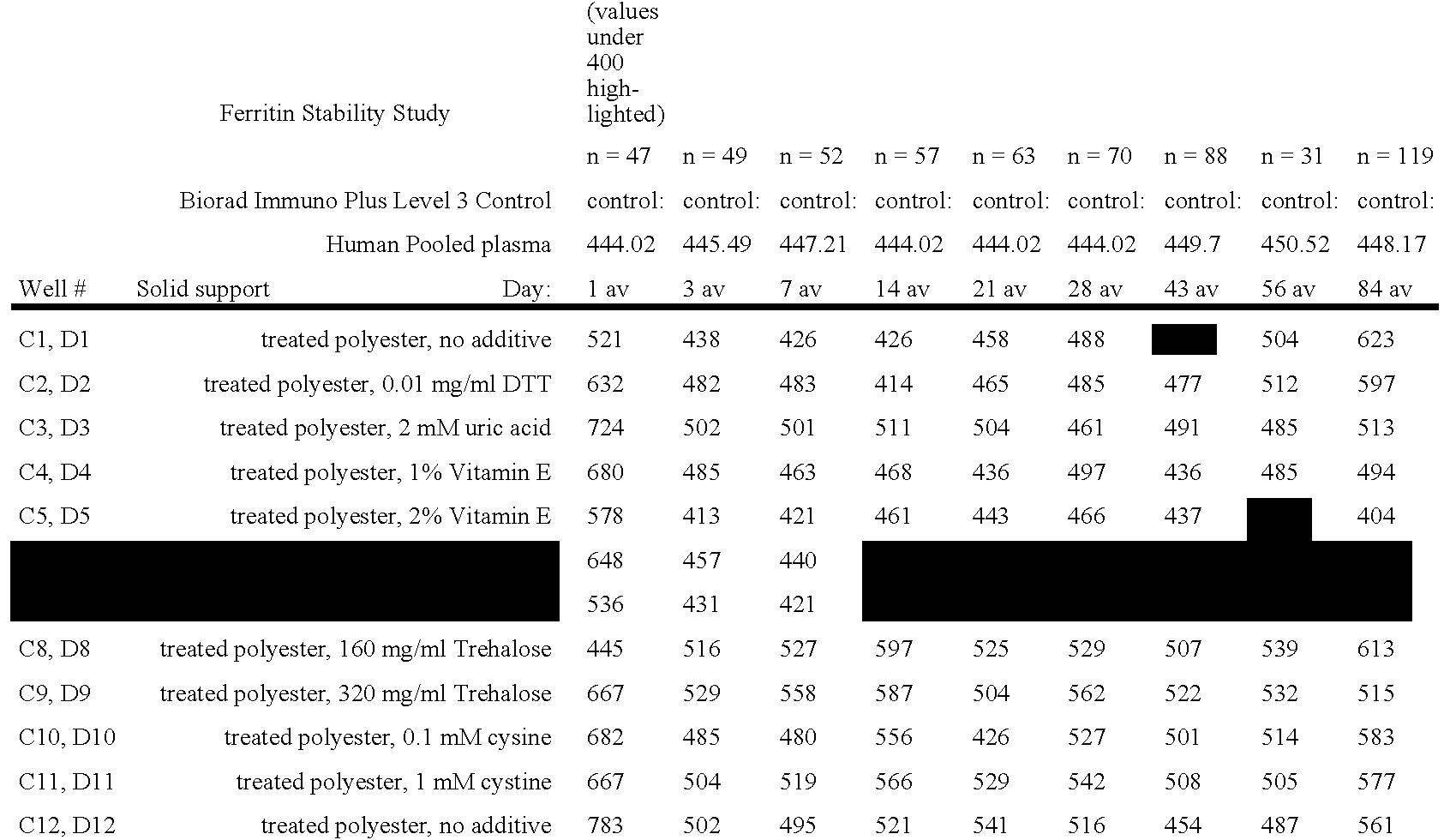 Figure US20060014177A1-20060119-C00001
