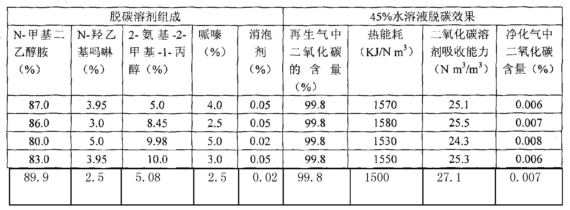 Figure CN101816878BD00083