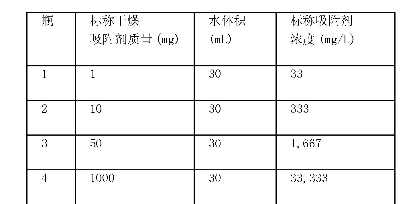 Figure CN101605728BD00121