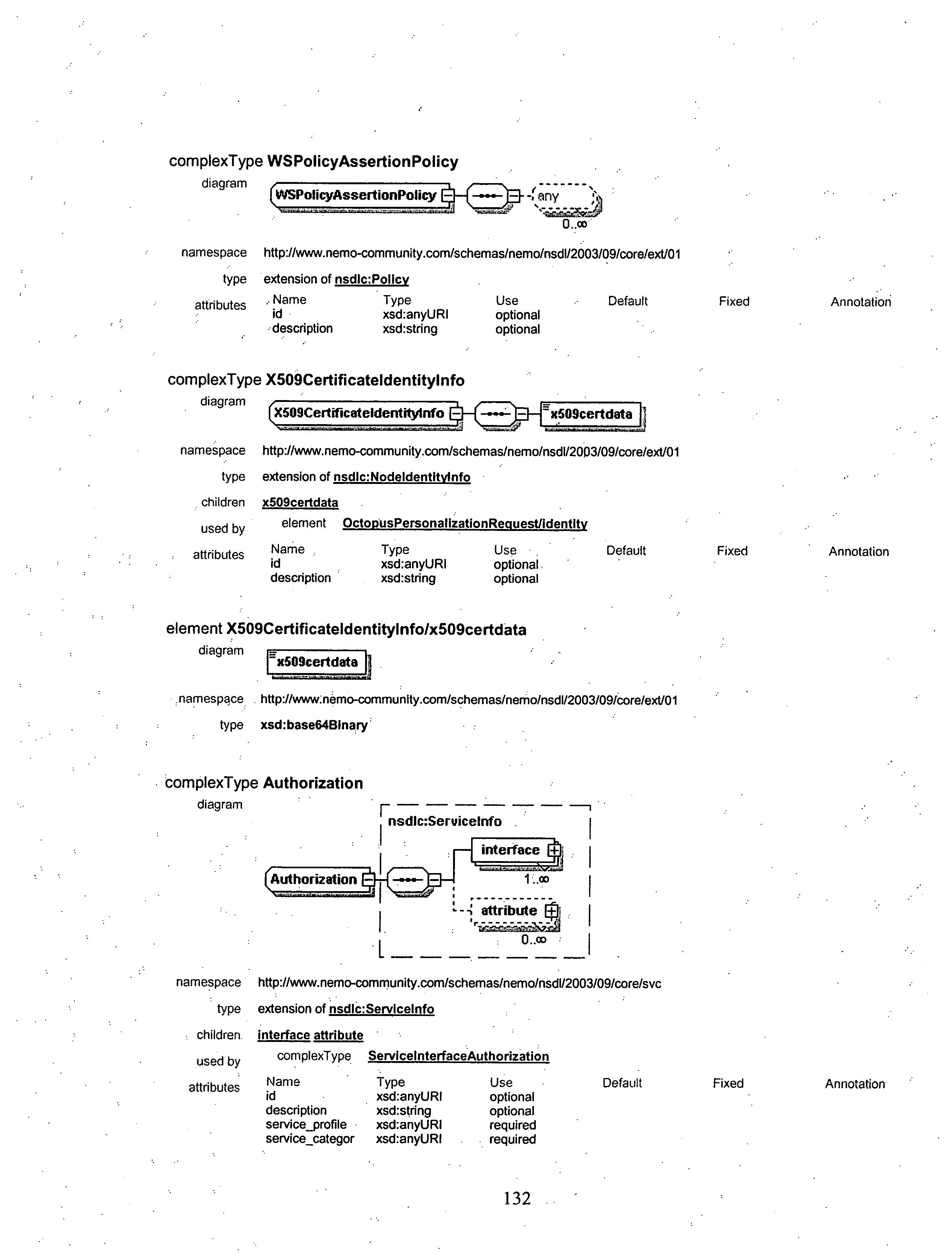 Figure US20070283423A1-20071206-P00018