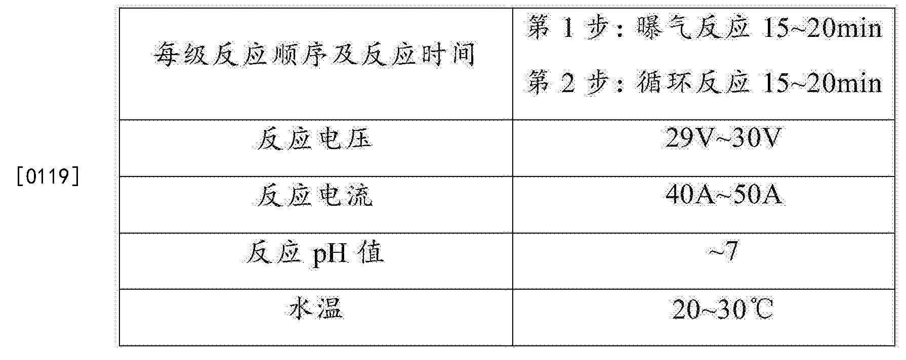 Figure CN205313314UD00131