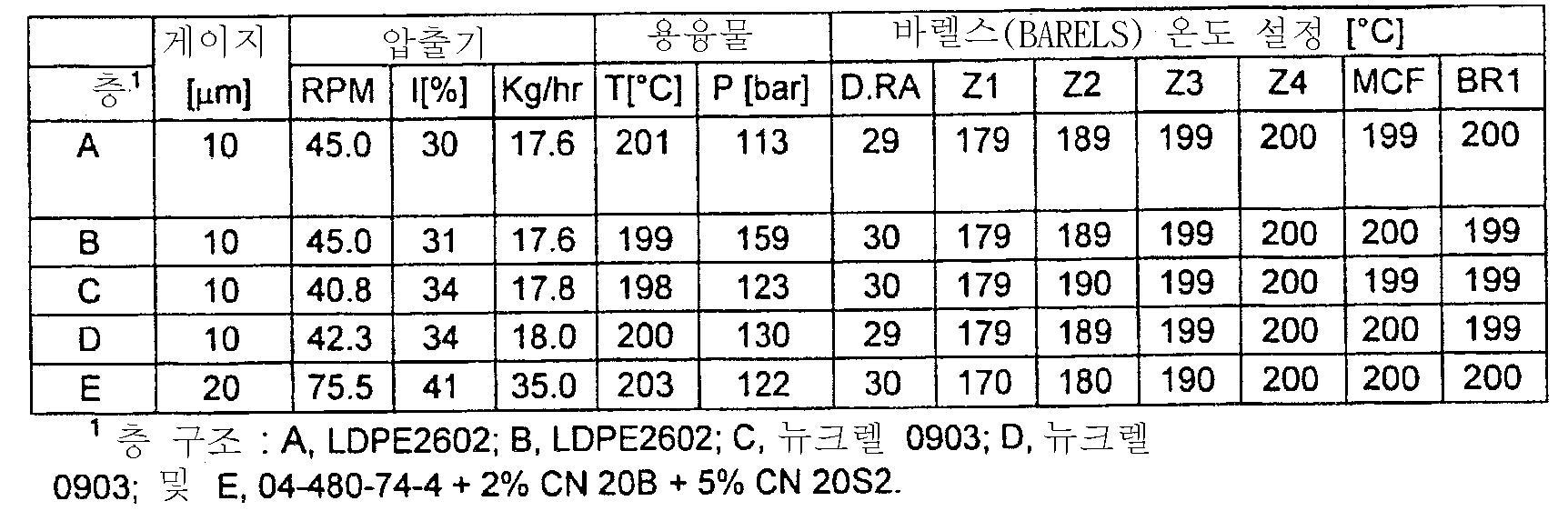 Figure 112006095551409-pct00002