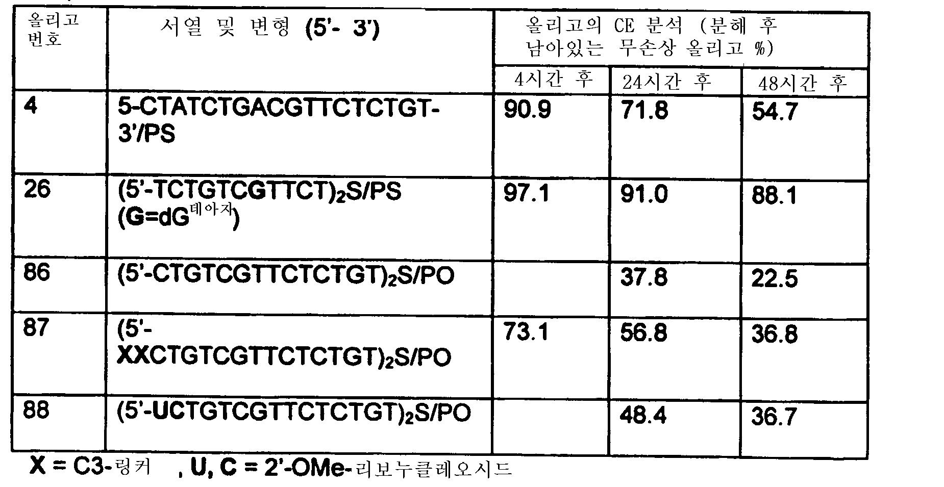 Figure 112004017052430-pct00019