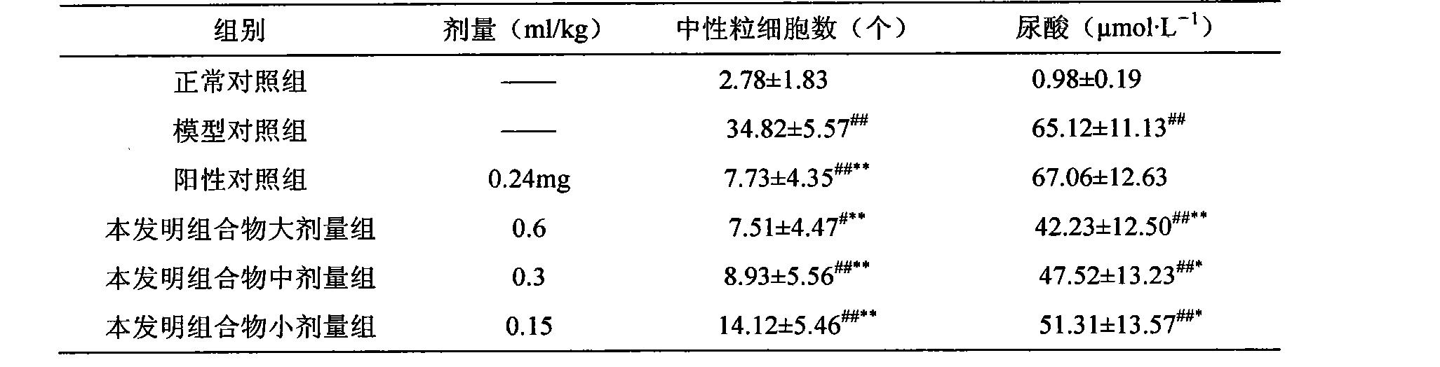 Figure CN104173457AD00112