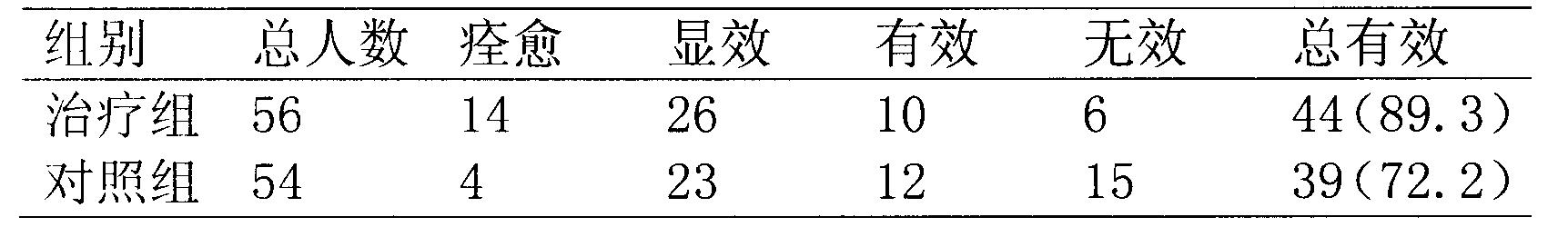 Figure CN104288426AD00081