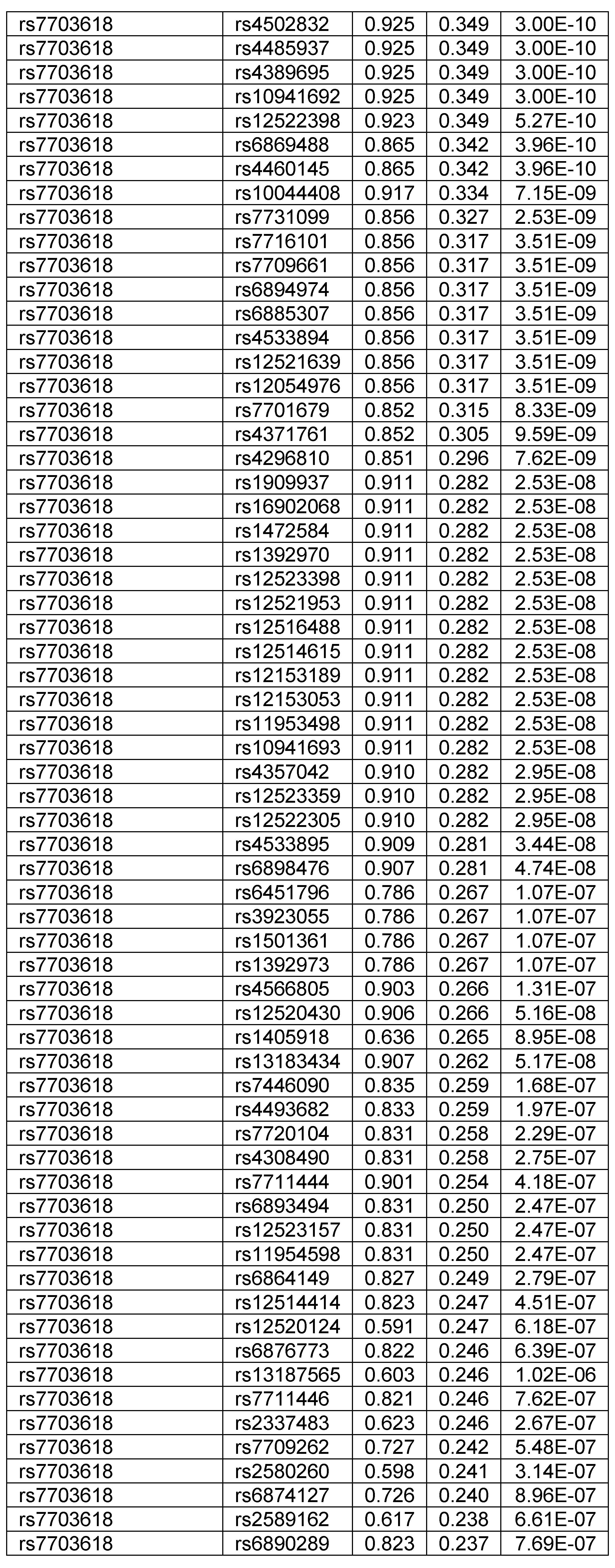 Figure 112009078431185-PCT00010