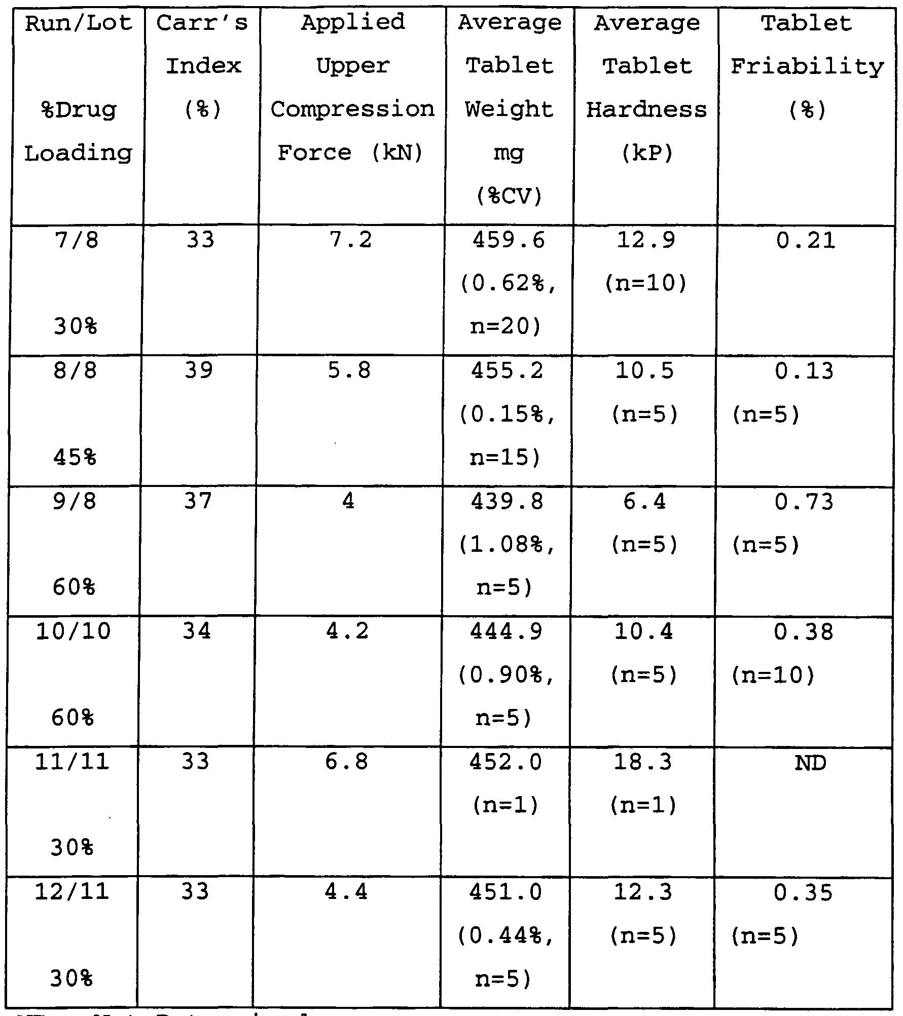 Dapsone price