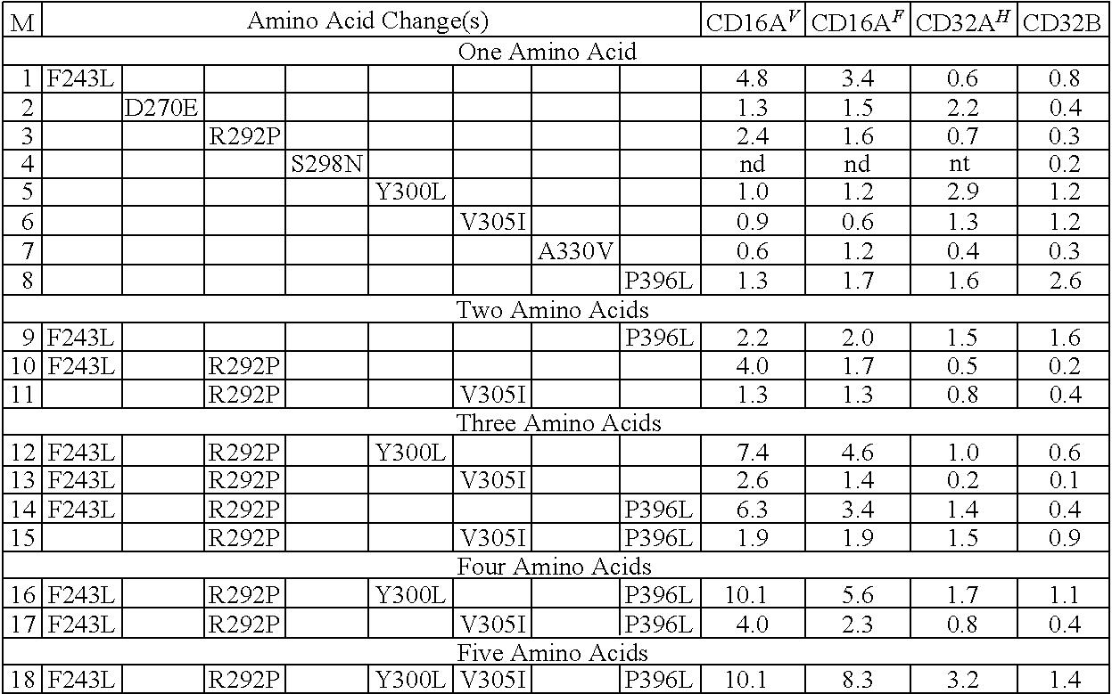 Figure US09096877-20150804-C00001