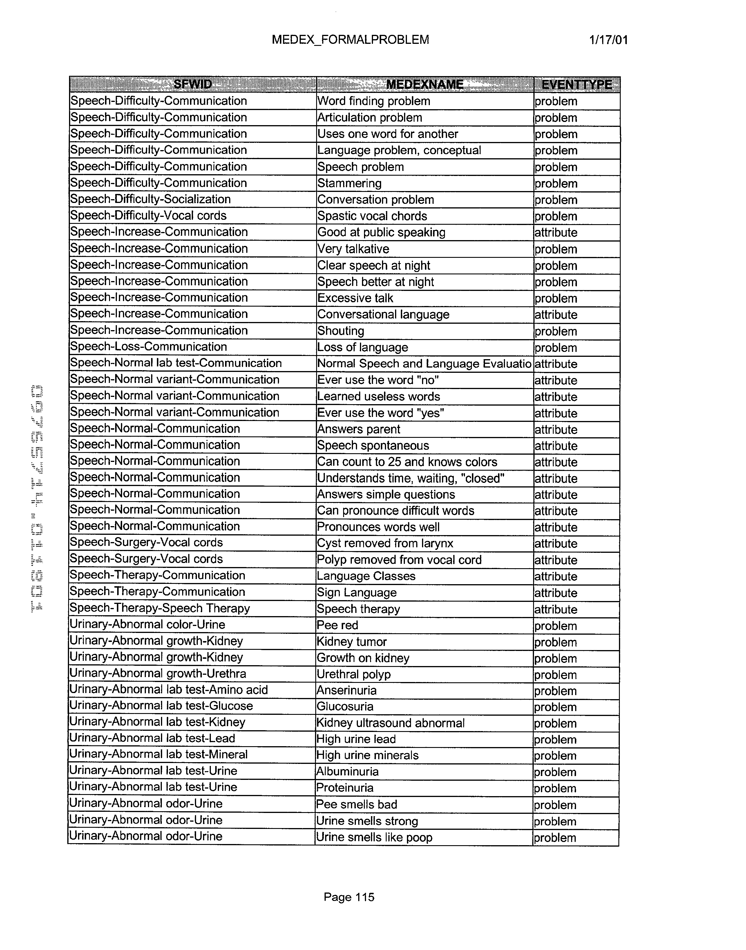 Figure US20030061072A1-20030327-P00844