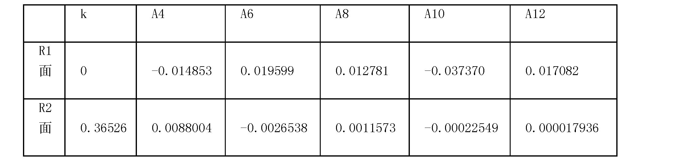 Figure CN101918793BD00142