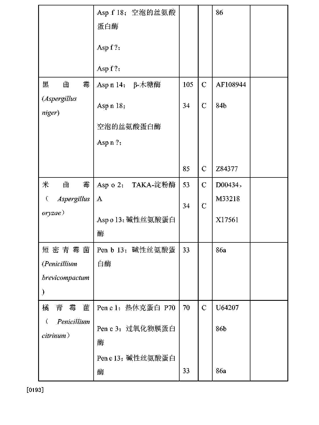 Figure CN105188741AD00531